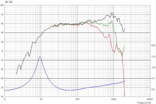 10F_4424G00-curve