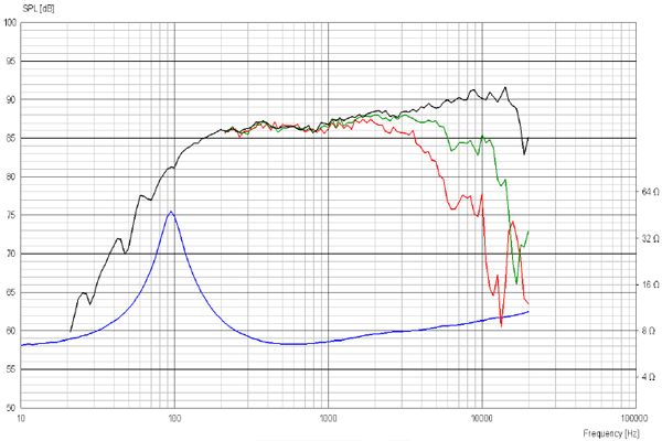 10F_8424G00-curve